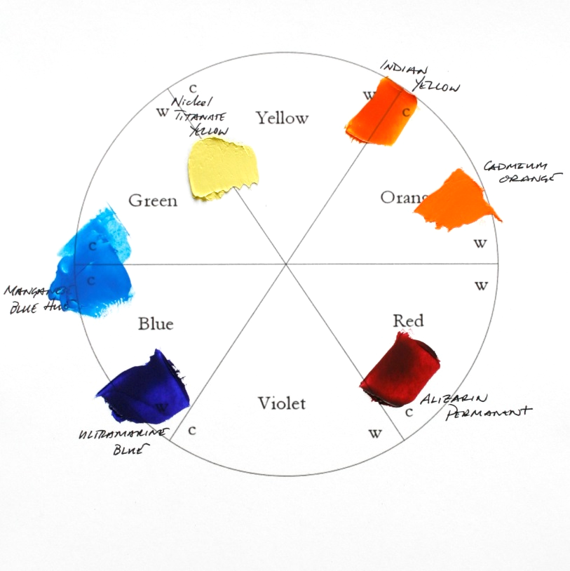 Nickel Titanate Yellow, Indian Yellow, Cadmium Orange, Alizarin Permanent, Ultramarine Blue, Manganese Blue Hue.
