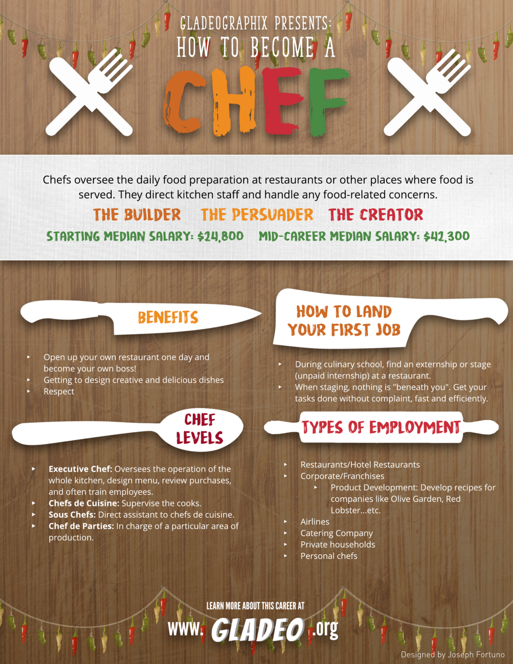 Joseph - 8.5x11 Chef infographic.png