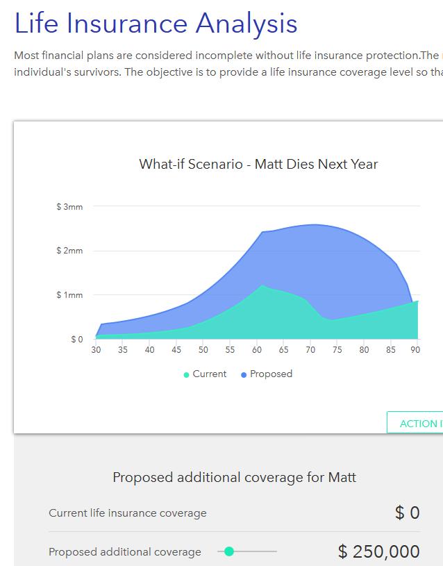 insurance analysis