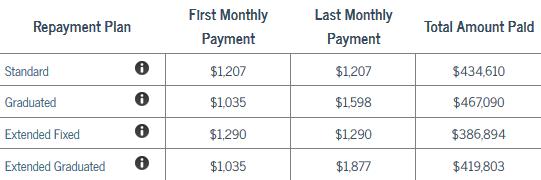 191000_student_loan_debt_repayment.png