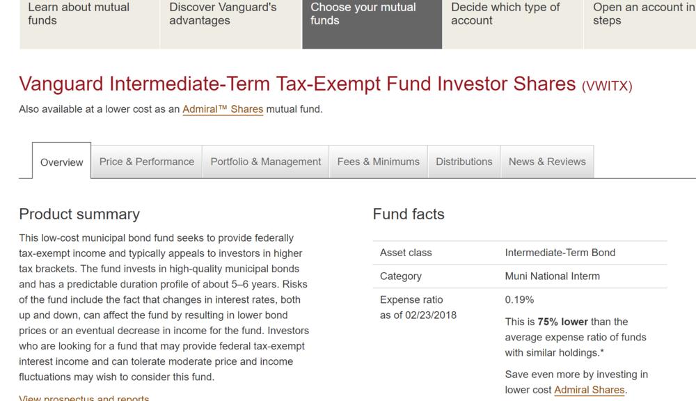 vanguard_municipal_bond_fund.png