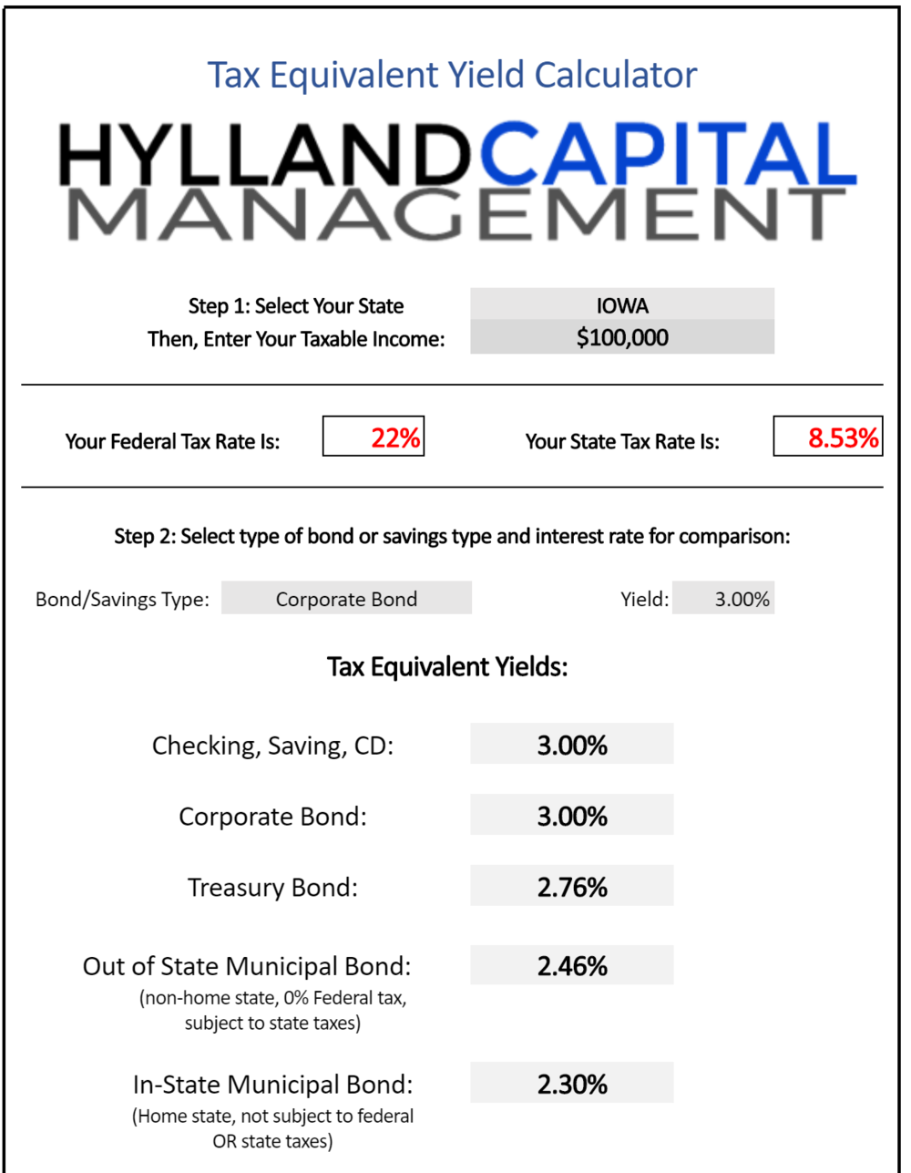 tax_equivalent_yield_calculator_2.png