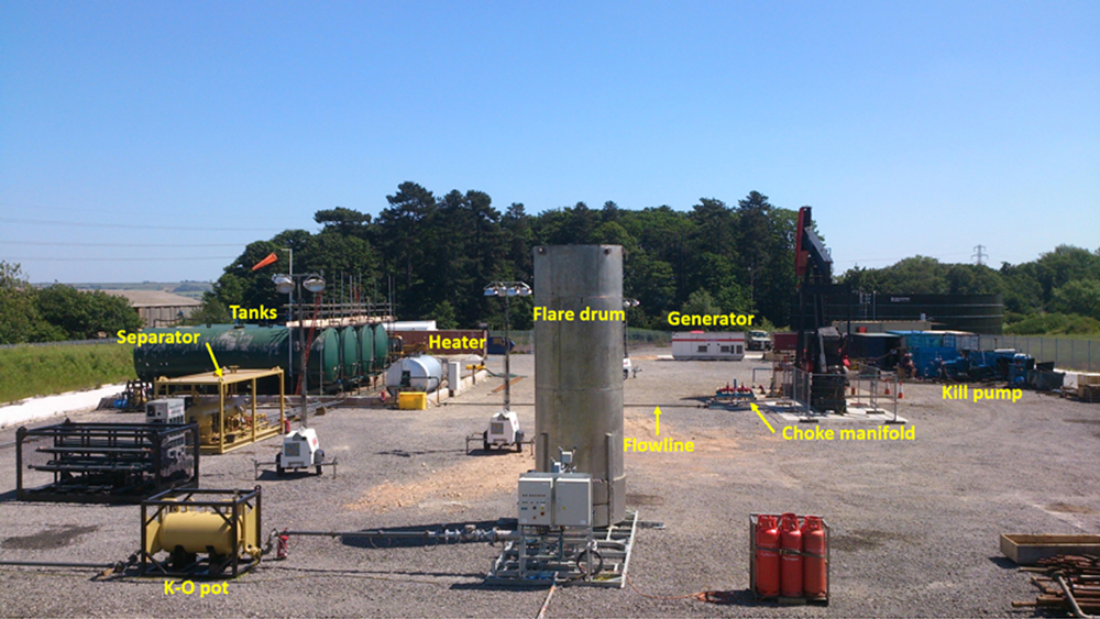 UKOG overview of well