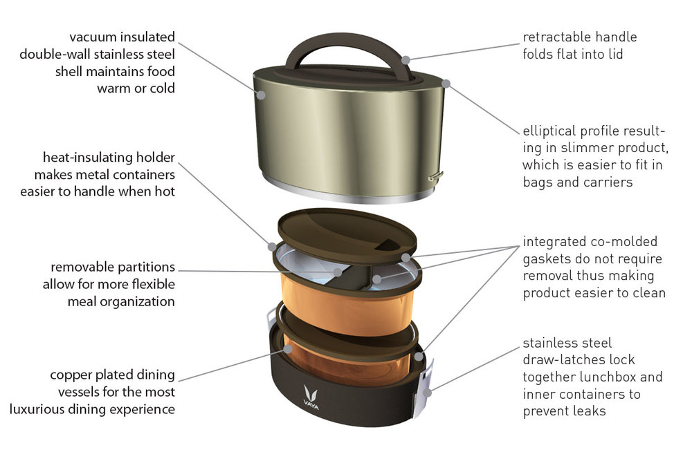 Tyffyn 600 ml design details
