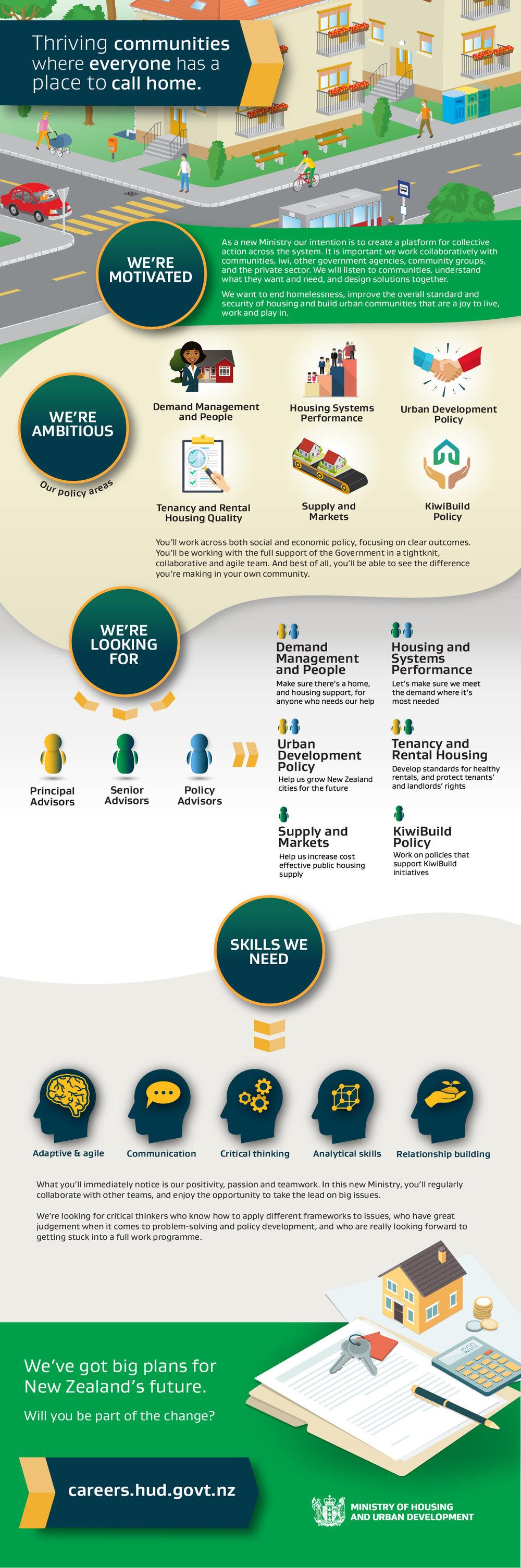 HUD infographic v5.jpg