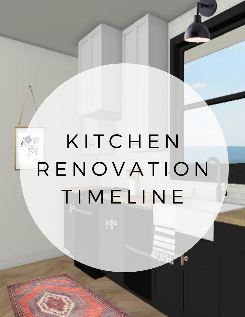 Kitchen Renovation Timeline.jpg