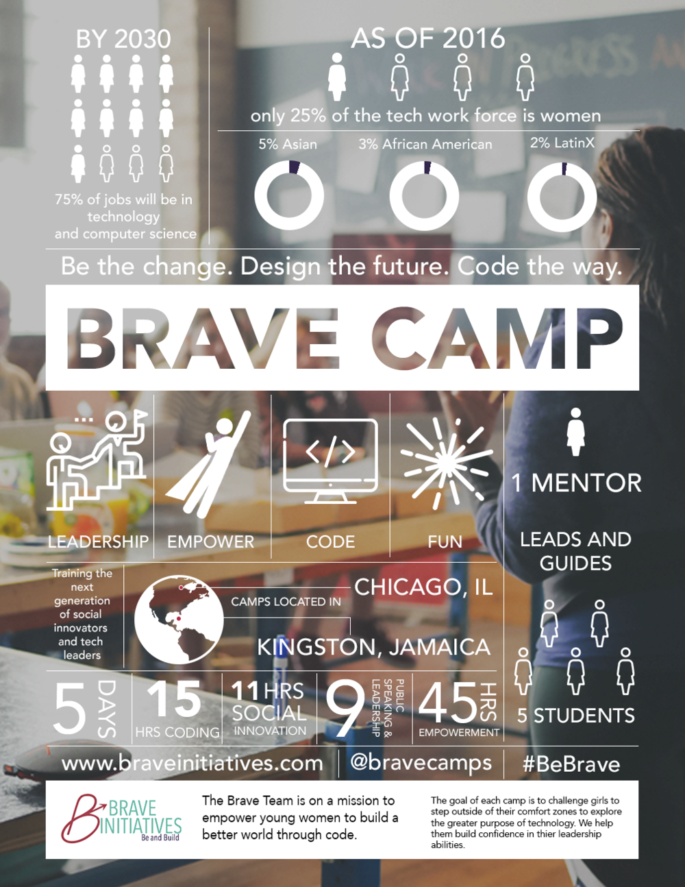 braveinitiatives_onepager.png