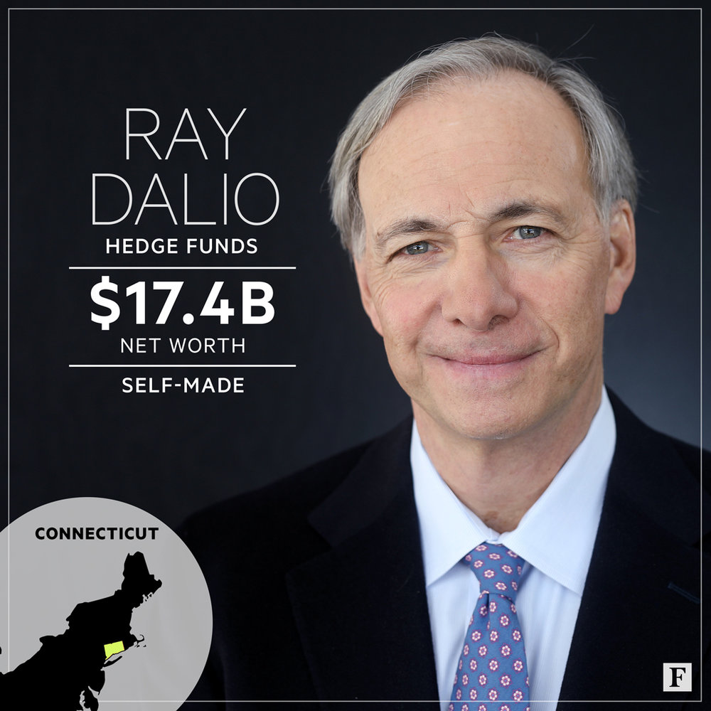 Connecticut-RichestInEveryState2018-RayDalio-v1.jpg
