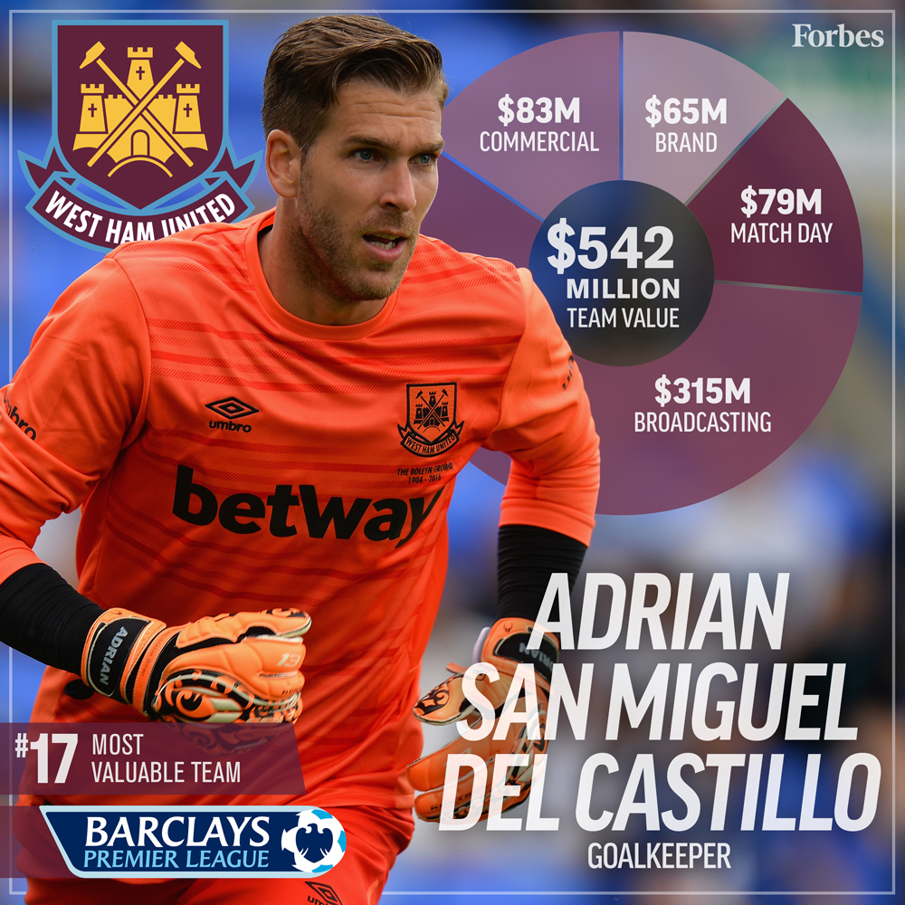 17-Soccer-ValuationCard2016-WestHamUnited-1000px.jpg