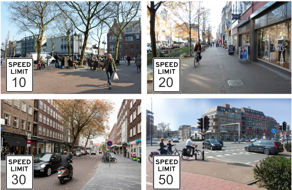 Recognizable traffic environments in the Netherlands that are matched with their corresponding speed limits. Top left: Speed limit is 10 km/h. Primary users are people walking Top right: Speed limit is 20 km/h. Primary users are people on bicycles Bottom left: Speed limit is 30 km/h. Primary users are people driving light motor vehicles Bottom right: Speed limit is 50 km/h. Primary users are people driving automobiles   Image credit: Immers, B., Egeter, B., Diepens, J., Weststrate, P., and Paul. (2016). Verkeer in de stad. Retrieved from https://www.anwb.nl/belangenbehartiging/verkeer/verkeer-in-de-stad