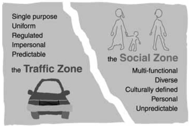 Image Credit: Hamilton-Baillie, B. (2004). Urban design: Why don't we do it in the road? Modifying traffic behavior through legible urban design. Journal of Urban Technology, 11(1), 43–62. https://doi.org/10.1080/1063073042000341970