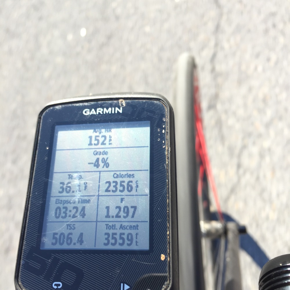 Why You Should Always Customize Your GPS - Pursue the Podium