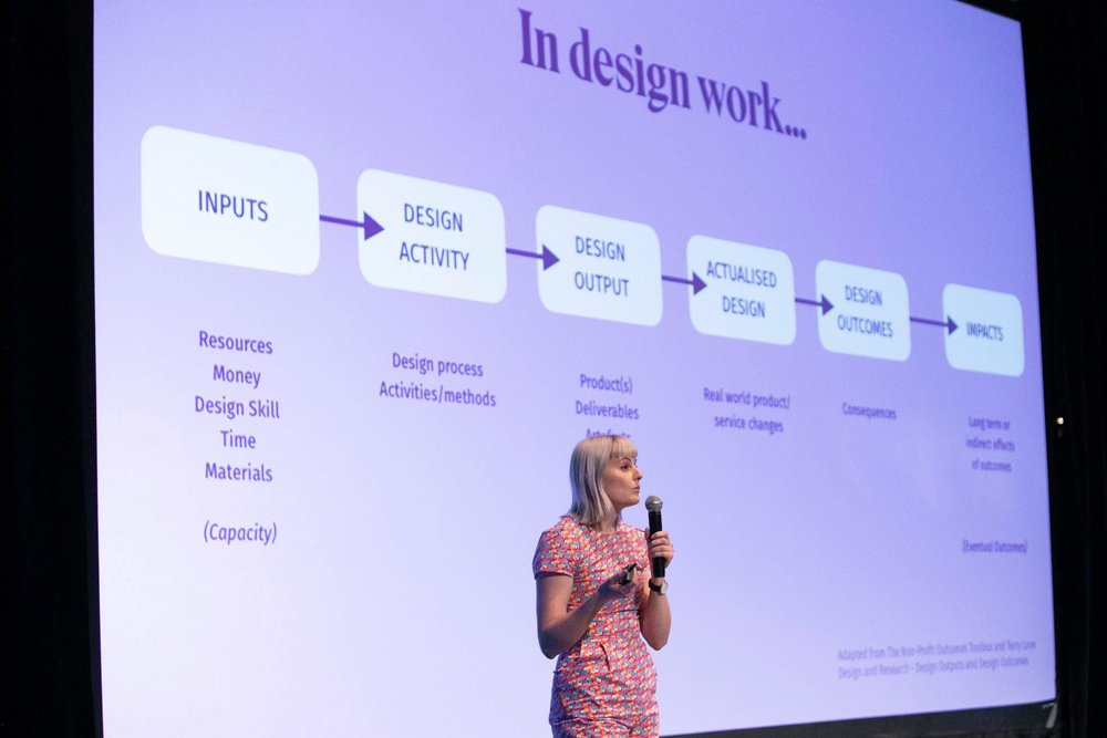"Image credit: Service Design Canada  Image alt: Linn presenting in a bright pink patterned jumpsuit, in front of a slide with a flow-chart. Slide reads: ""In design work… Inputs - Design Activity - Design Output - Actualised Design - Design Outcomes - Impacts"""