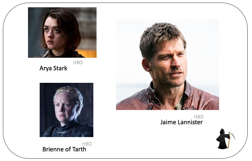 game of thrones predictive analytics