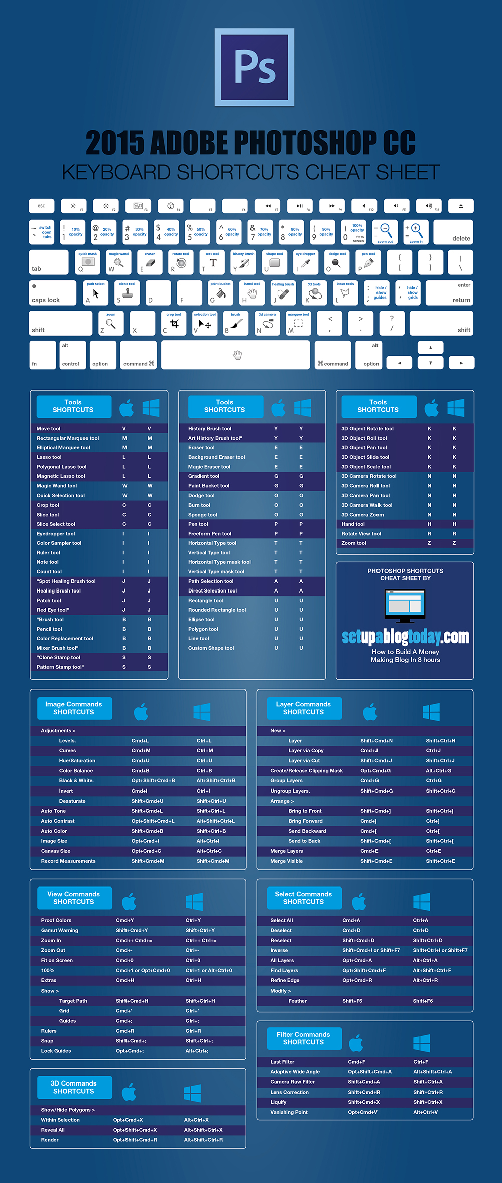 2015-adobe-photoshop-keyboard-shortcuts-cheat-sheet.jpg