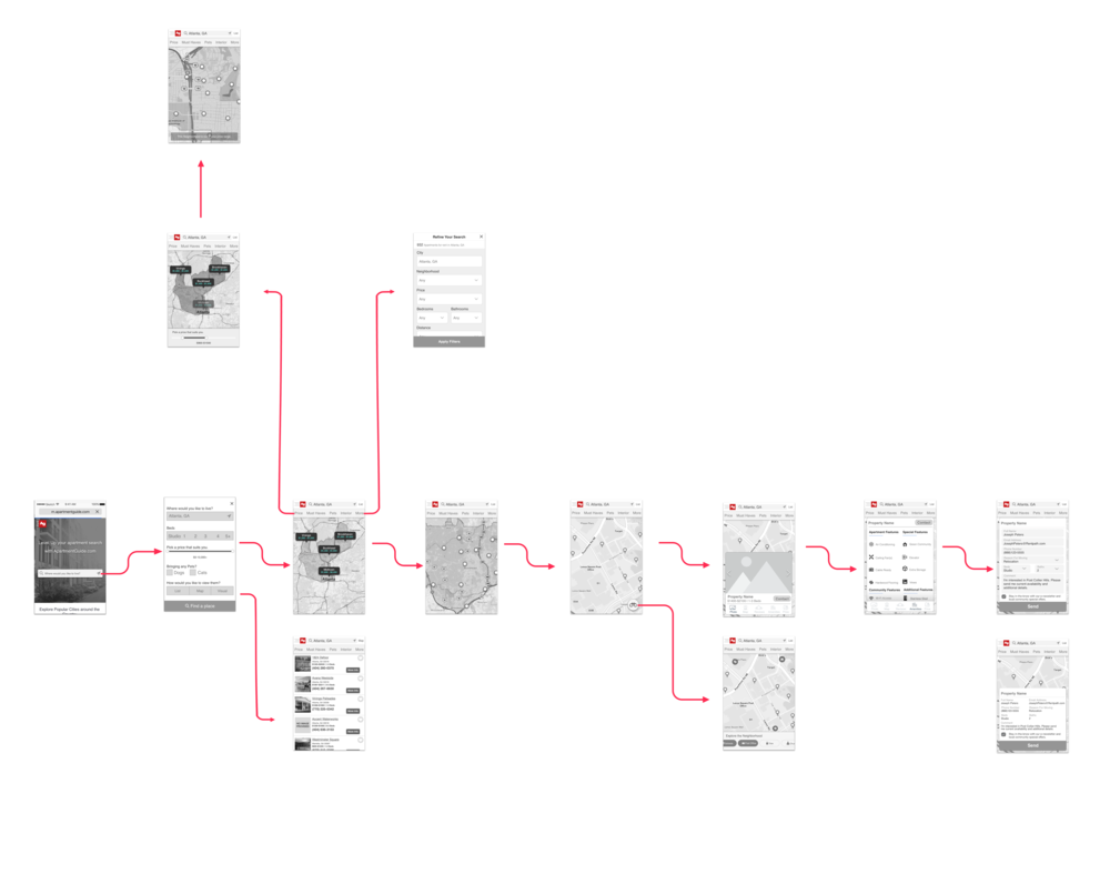ag-mobile-user-flow.png