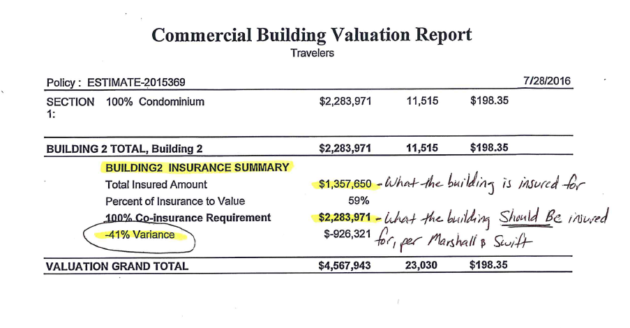 Commercial Valuation Report