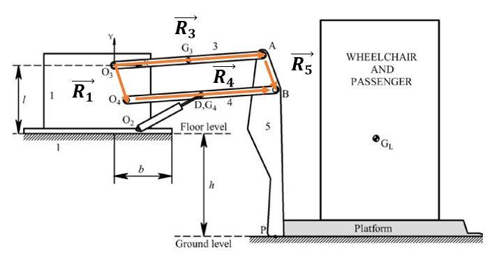 Vector loop 1.jpg
