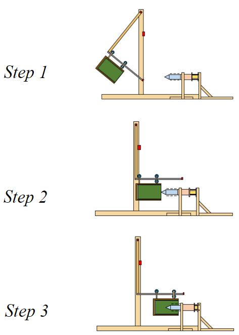 Control Steps.JPG