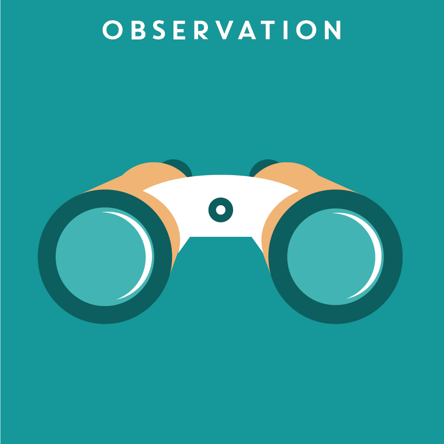 OBSERVATION 觀察   Users don't always know what they want, need or do. Observation allows researchers to discover those insights by looking at their behaviors.