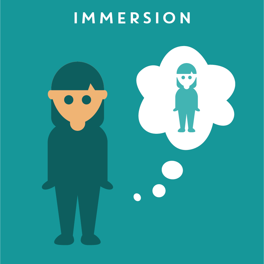 IMMERSION 同理心應用研究   Immersion is an empathetic research method that allows researchers to not only understand the users, but also to feel their emotions by going through their daily lives and doing certain activities over a period of time. Immersion helps discover unmet needs and hidden design opportunities.  Here is an example of immersion.