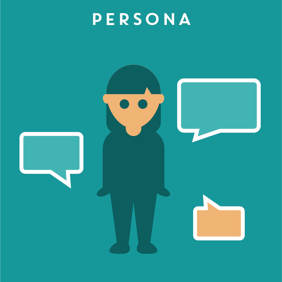 PERSONA 使用者角色分析   A persona combines personalities of different users, creating a realistic representation of the target user segments for reference throughout the design process. These representations include personal background, interests, daily routines and more. This information should be based on both qualitative and quantitative user research data.