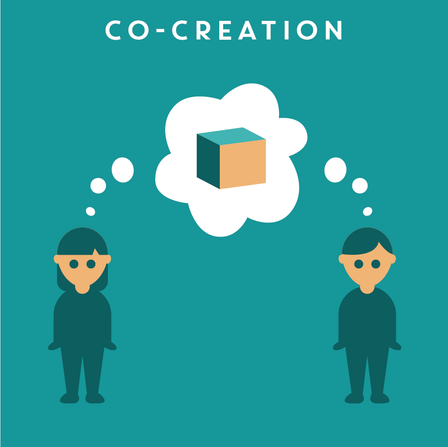 CO-CREATION 共同創造   Co-creation workshops bring different parties, usually the users or customers, together and brainstorm for new ideas. This is to ensure the ideas are mutually valuable to not only the designers, but also the target users.