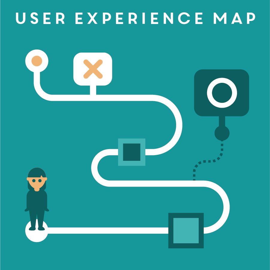 USER EXPERIENCE MAP 使用者體驗圖   A user experience map is similar to a user journey map, documenting a user's potential emotions and experience of using a new service. This tool is usually utilized to look at a rough idea from different angles, and refine it to a more elaborate concept.  Here  is an example of a user experience map.