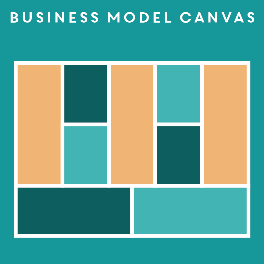 BUSINESS MODEL CANVAS 商業模式圖   Originally proposed by Alexander Osterwalder, Business Model Canvas is a template used for developing new or improving existing business models. It is rapidly being adopted globally, replacing the traditional lengthy business plans. The template consists of 9 building blocks, including unique value proposition, key partners, key activities, key resources, customer relationships, customer segments, channels, cost structure and revenue streams. This tool is especially useful during the implementation stage to help bring an idea to life.   Here  is an example of a Business Model Canvas.