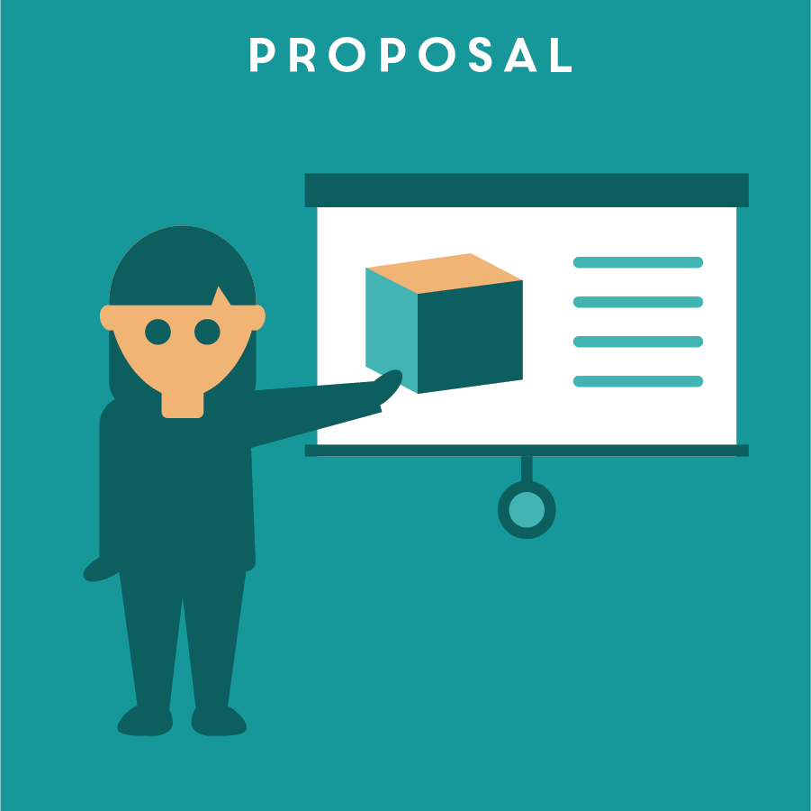 PROPOSAL 企劃書   A proposal translates the important information from a Business Model Canvas to a clear and easy-to-understand presentation or document. It should be able to answer all questions stated in the initial project brief, and explain the why, what and how to achieve the project goals.