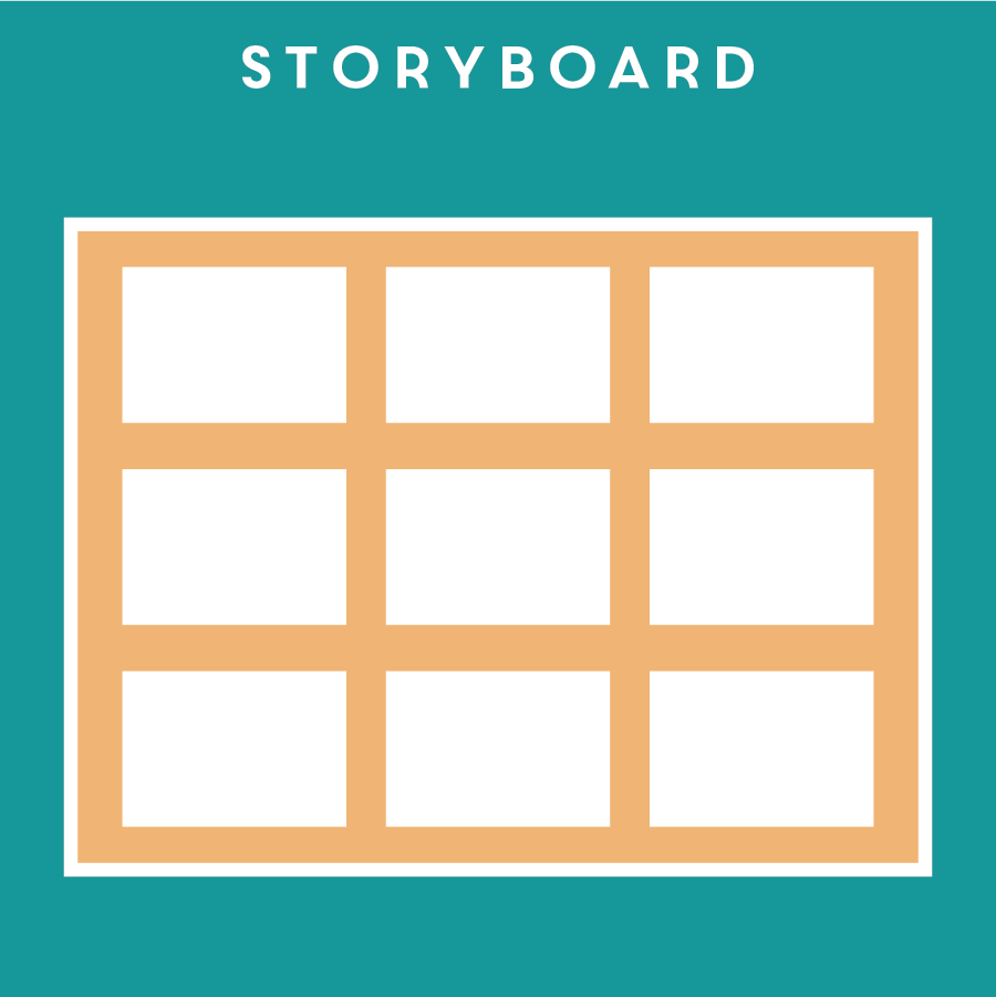 STORYBOARD 故事  板   Storyboard is also a great tool to represent an experience of a service. By crafting a story of how a specific user interacts with the service, it provides a general description of the service.  Here is an example of a storyboard.
