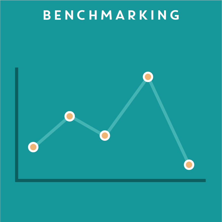 BENCHMARKING 標竿分析   Benchmarking compares an organization, product or service with its competitors or peers to analyze its current state and understand its strengths and weaknesses.