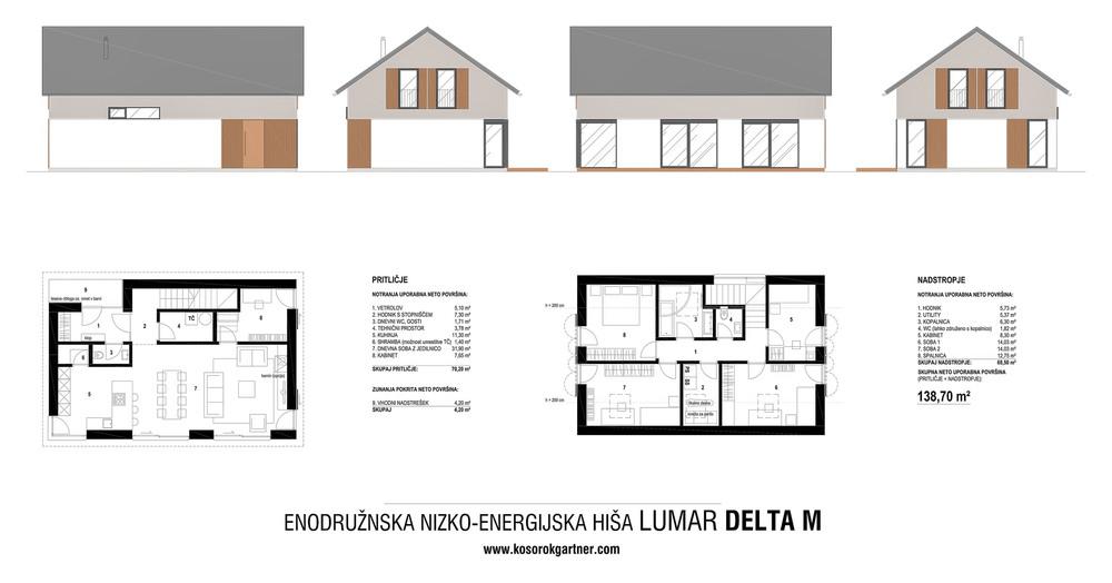 Tlorisi in fasade tipske hiše Lumar DELTA M 140