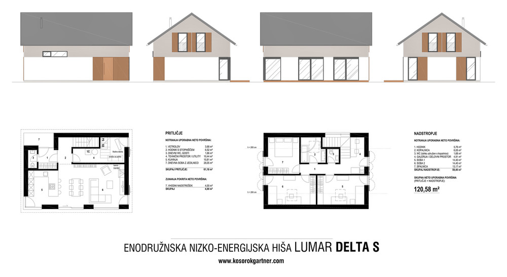 Tlorisi in fasade tipske hiše Lumar DELTA S 120