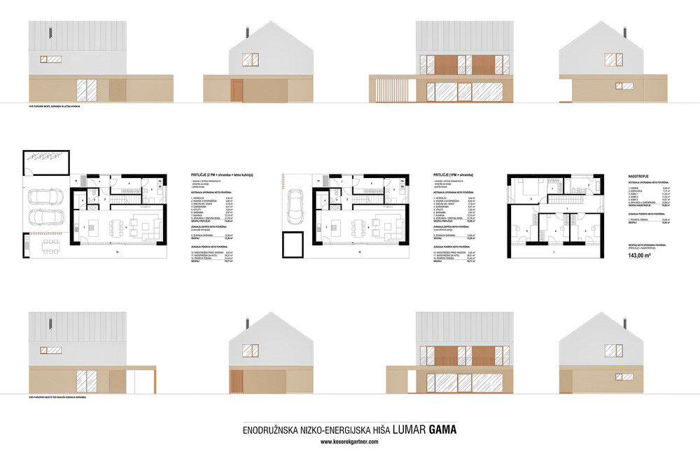 Tlorisi in fasade tipske hiše Lumar GAMA.