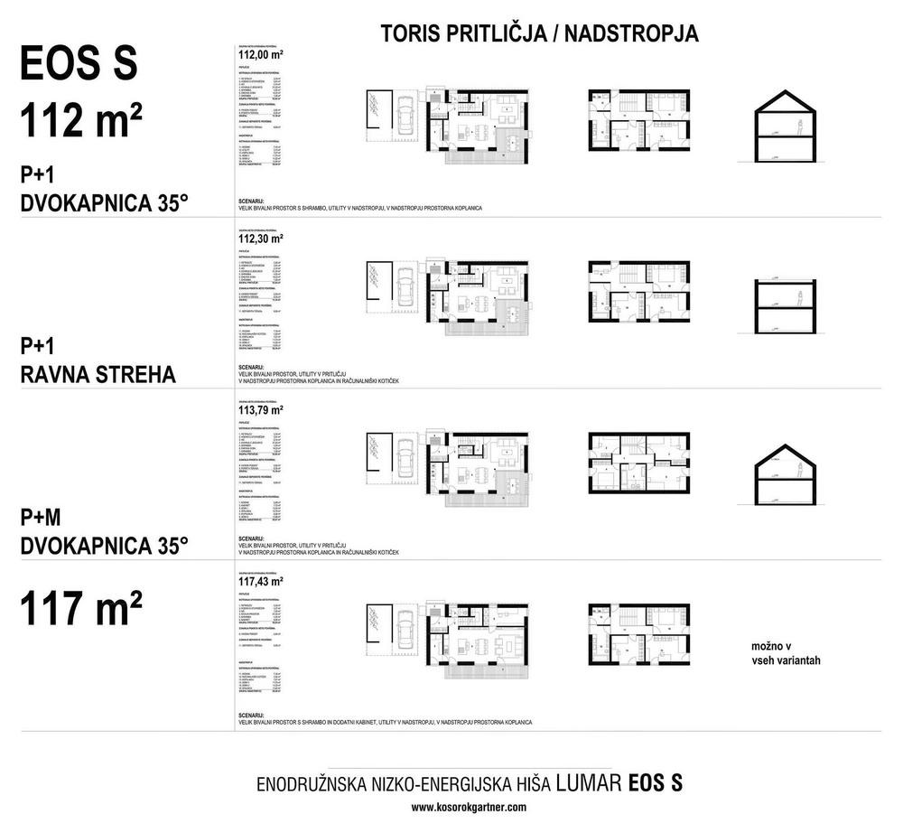 Tlorisi tipske hiše Lumar EOS S.