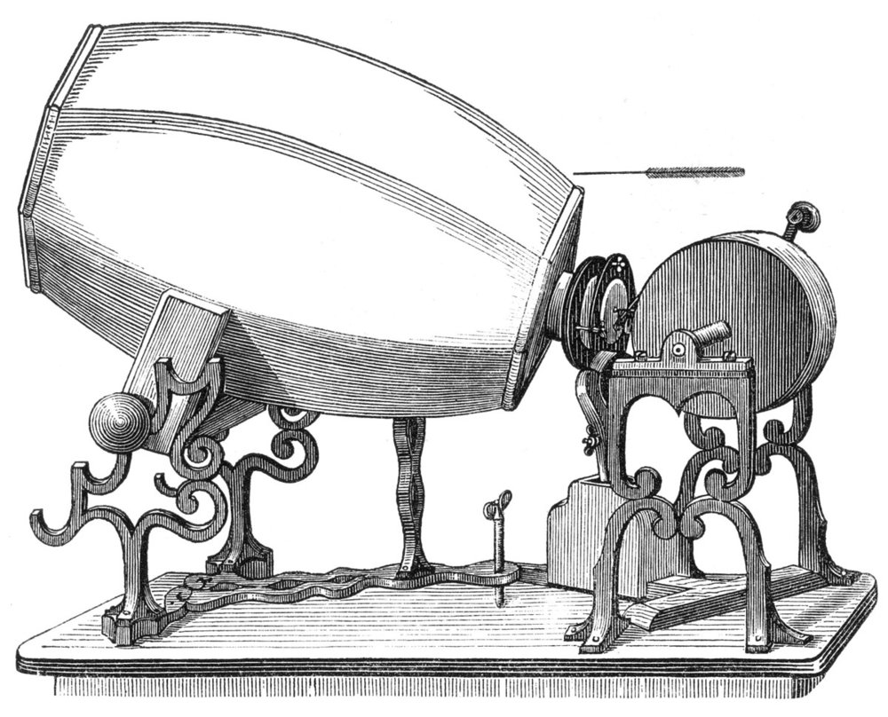 The Early History Of The Turntable / Phonograph: La Voix Du Passé