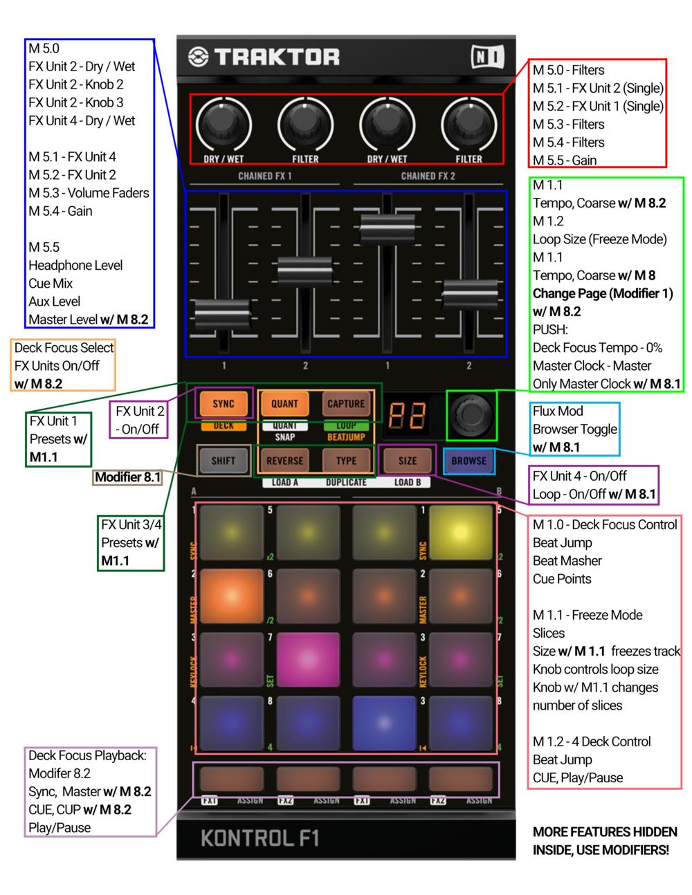 AK Native Instruments Kontrol F1 Traktor 3 Mapping 1.0