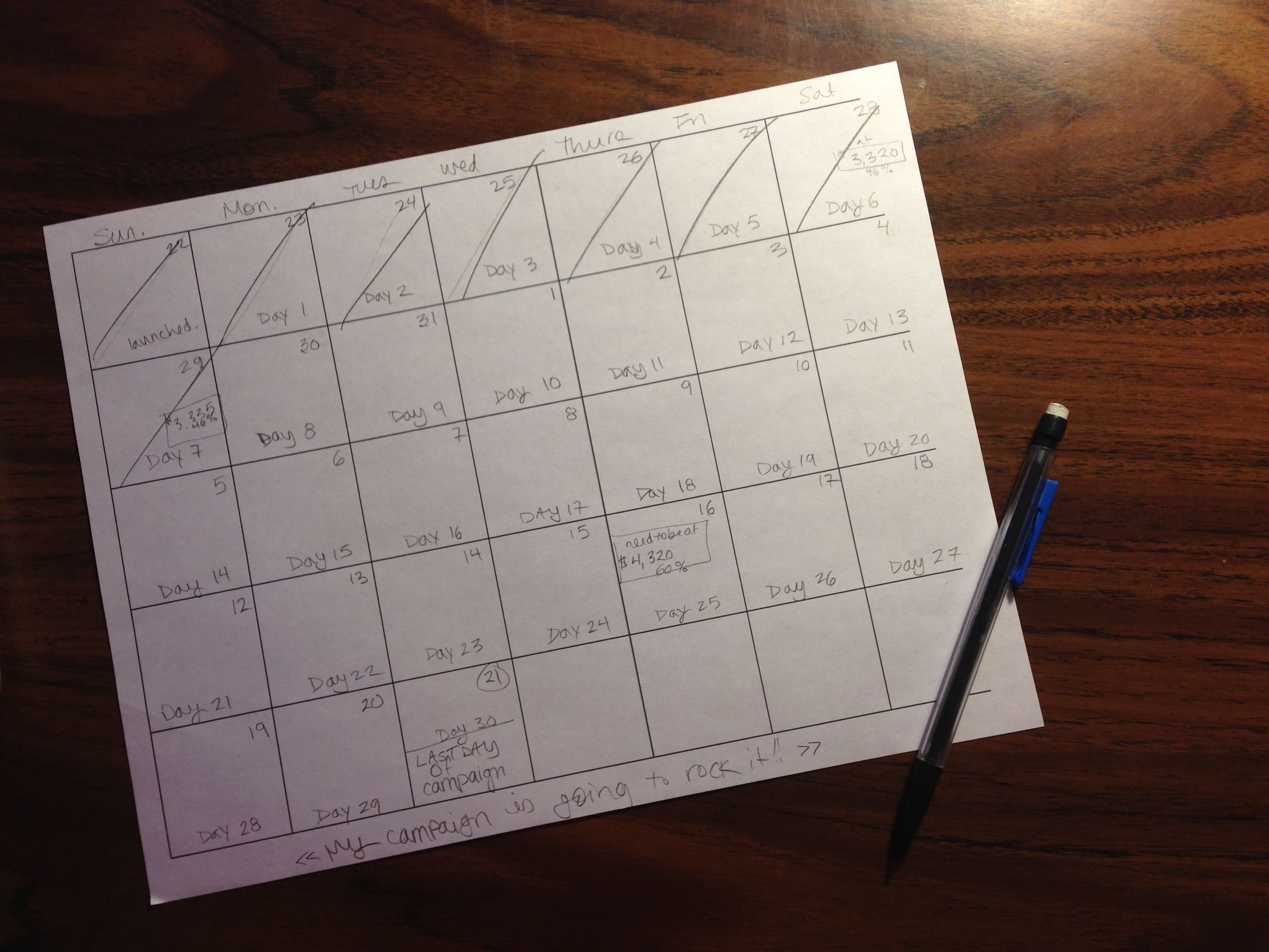 crowdfunding_campaign_calendar