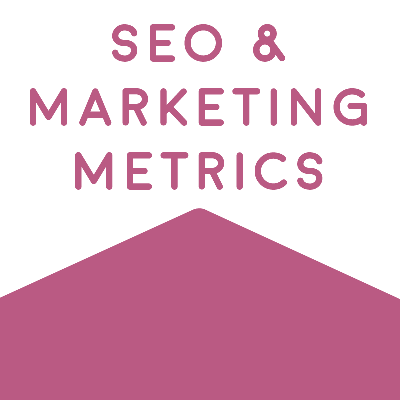 SEO & Marketing Metrics
