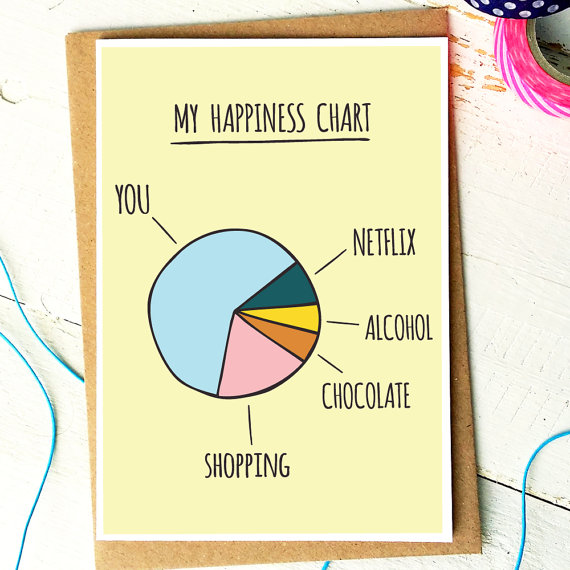 Happiness chart card