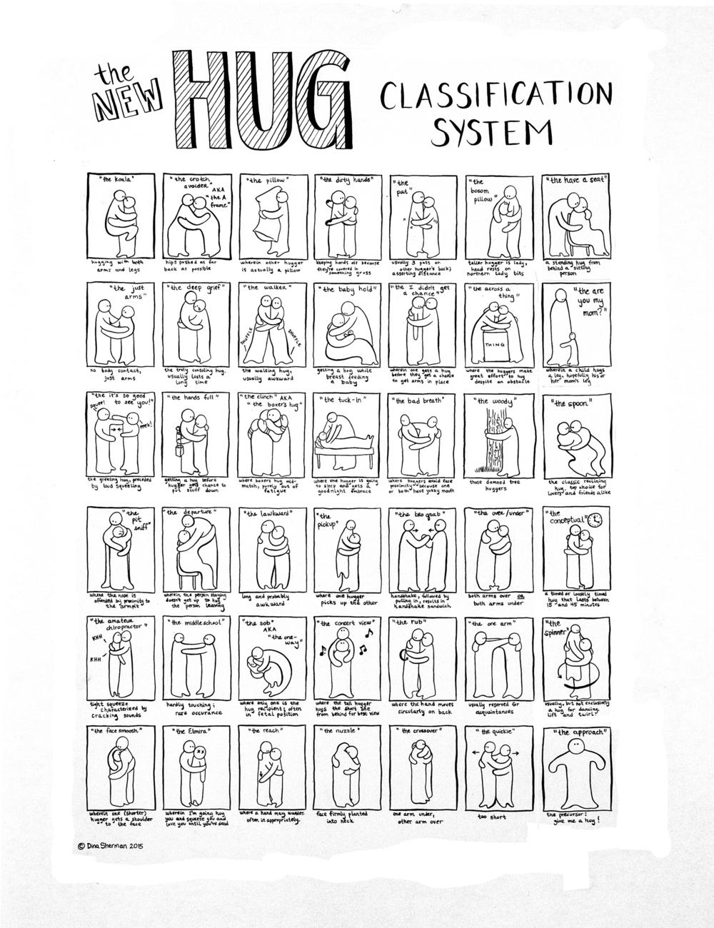 New and Improved Hug Chart