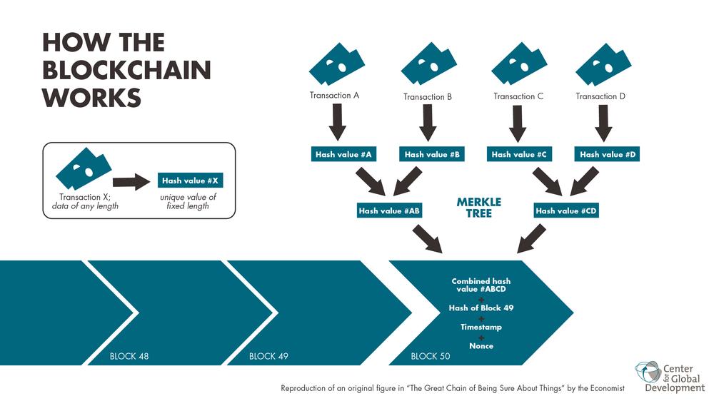 Blockchain_workflow (1).png