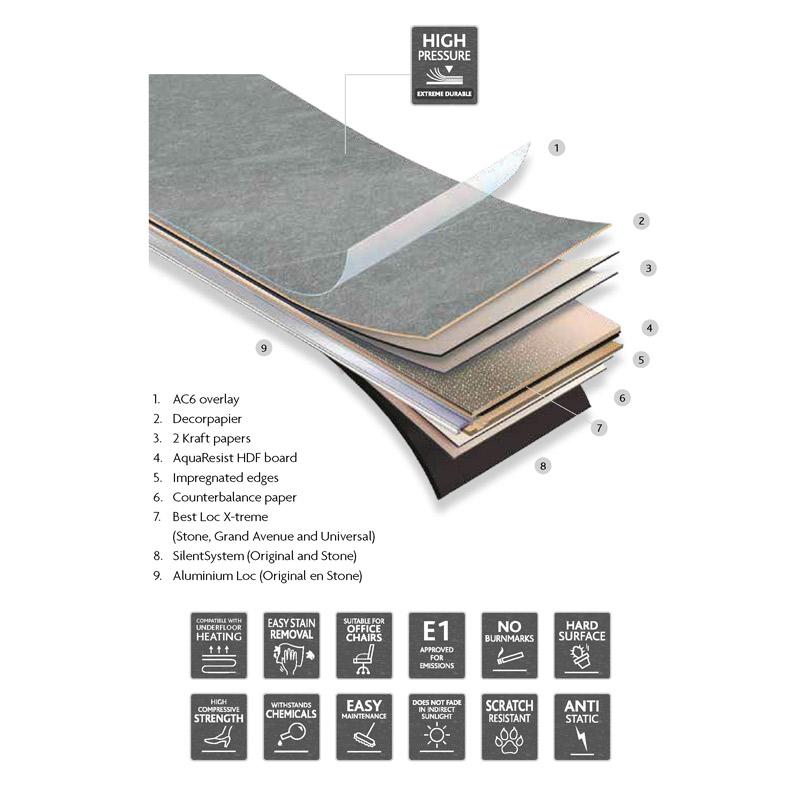 HPL木地板材料示意圖