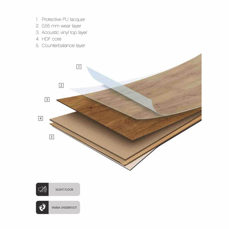 DPL木地板材料示意圖