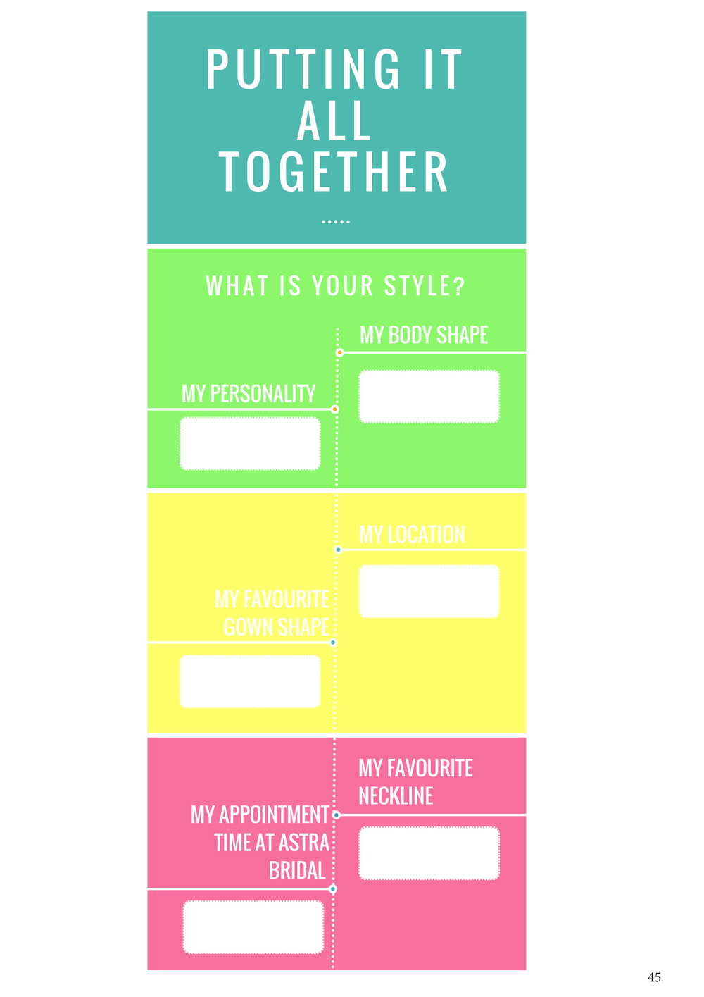 Putting it all together graphic | Bridal advice brought to you by Astra Bridal | www.borrowedandblue.kiwi