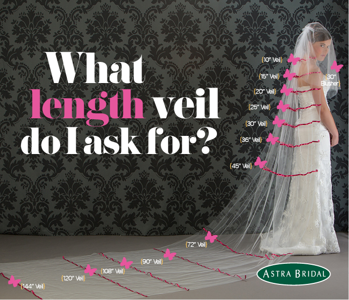 Veil lengths | www.astrabridal.co.nz