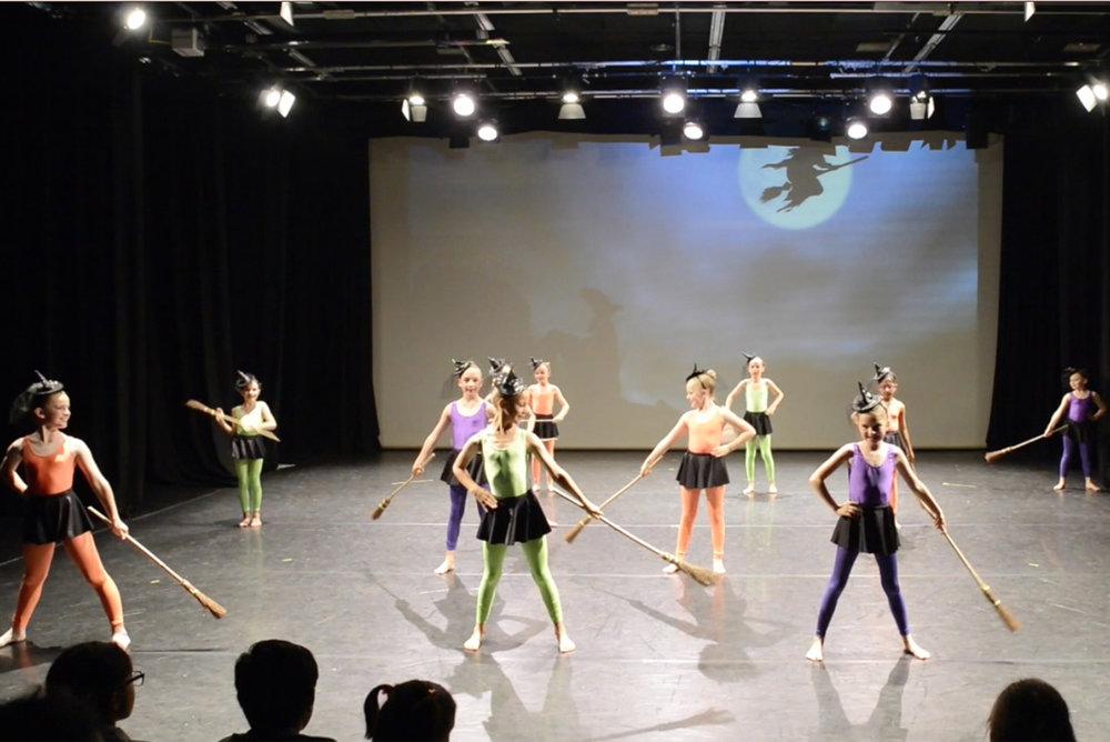 Intermediate Performance -