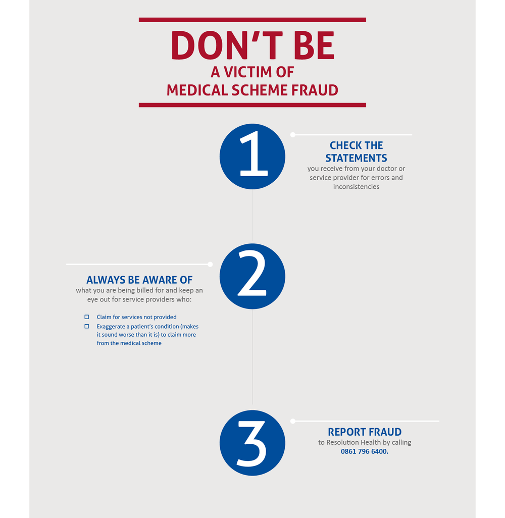 dont be a victim of medical scheme fraud.png
