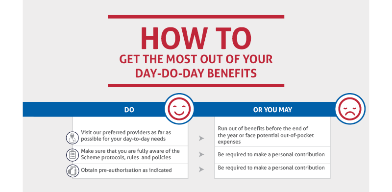 How to  get the most out of your day-do-day benefits.png
